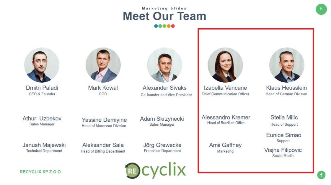 manager recyclix.com