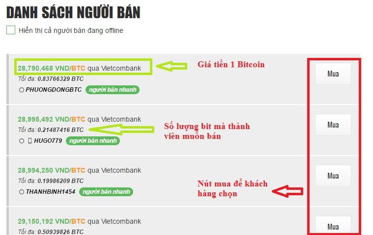 cách bán bitcoin ngay