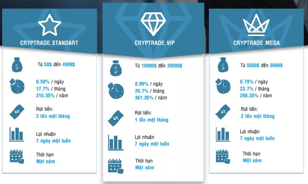 gói đầu tư Cryp Trade Capital