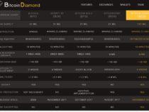 Bitcoin Diamond BCD sẽ được tặng khi Bitcoin Fork ngày 24 tháng 11 năm 2017