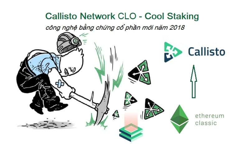 Callisto network cool staking