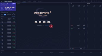 đồng hồ đếm ngược ieo top network Huobi Prime