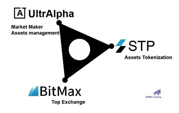 ieo stp network bitmax ultralpha