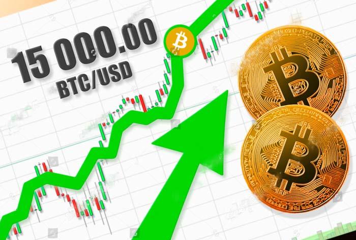 giá bitcoin vượt 15000 usd