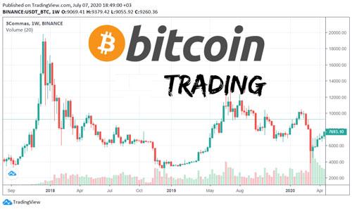 7 Nguyên tắc bạn cần biết khi giao dịch tiền số(crypto – Bitcoin)