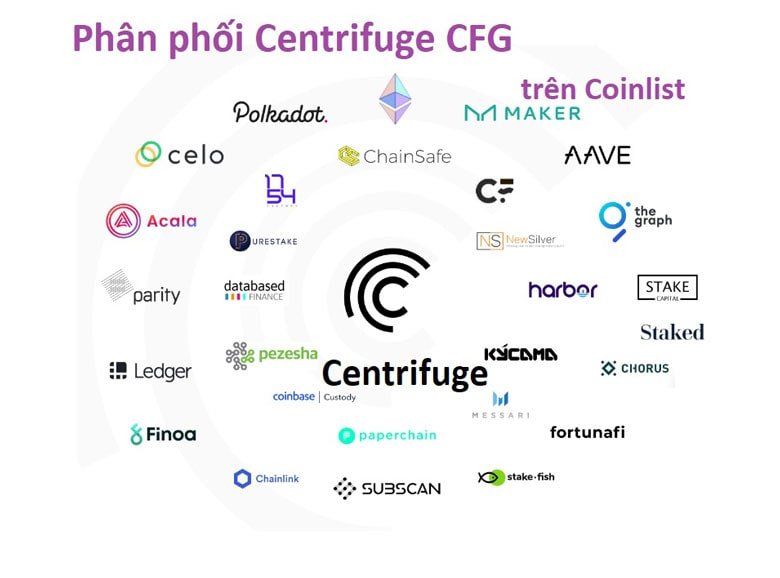 Thông báo việc phân phối centrifuge token coinlist