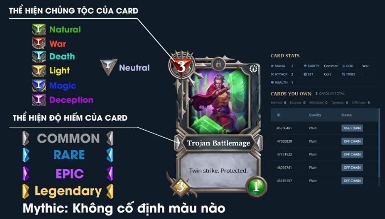 độ hiếm rarity card gods unchained